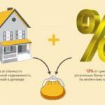 получение вычета недвижимость