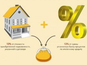 Как не заплатить лишнего при покупке квартиры?
